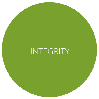 BELL AND COMPANY INTEGRITY